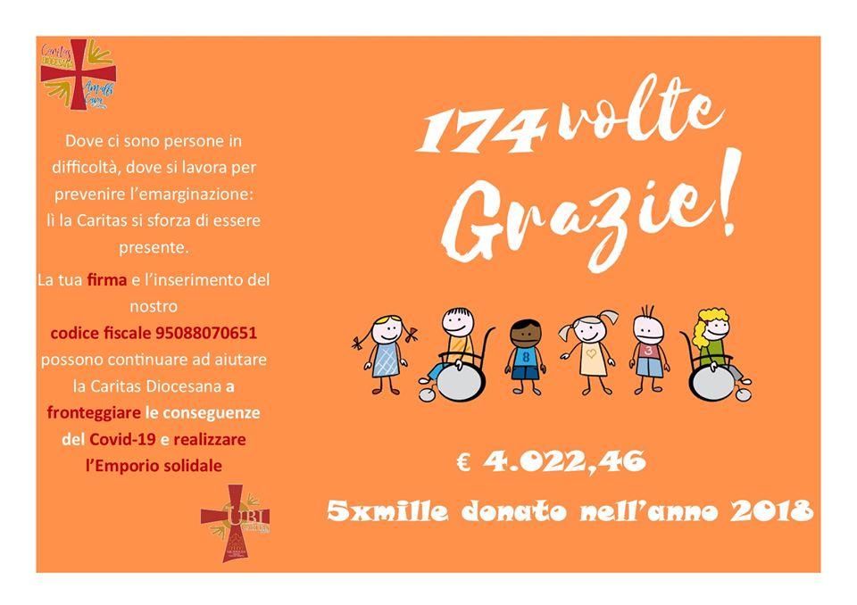 """Caritas Diocesana Amalfi – Cava  """"174 volte Grazie!"""""""